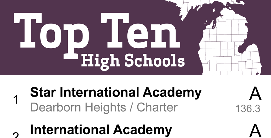 Here are the Top-Rated High Schools in Michigan